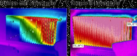 Impianto della caldaia sporco l 39 utilit del filtro - Come fare l impianto idraulico del bagno ...