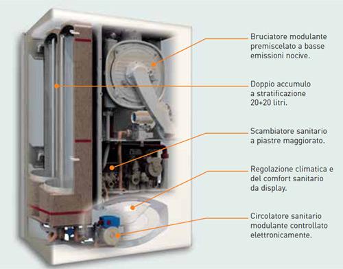 Qual la migliore caldaia a condensazione - Quale caldaia a condensazione ...